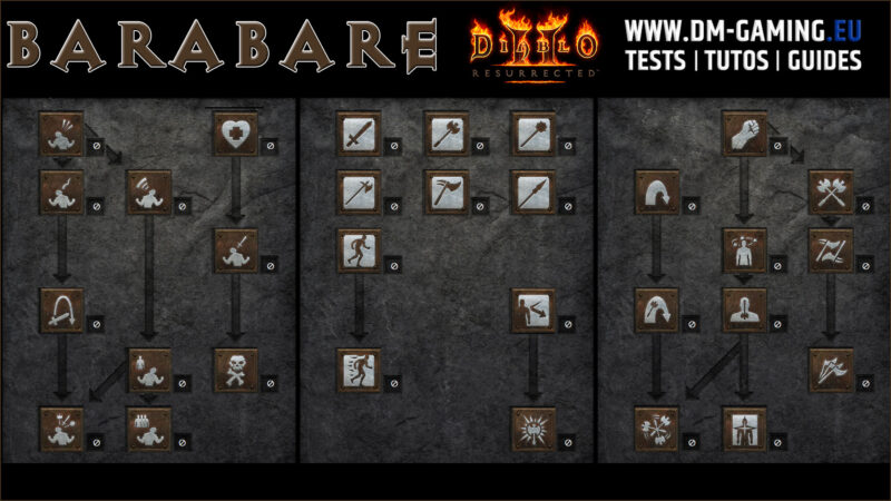Barbarian skills guide to the best Diablo 2 Resurrected builds
